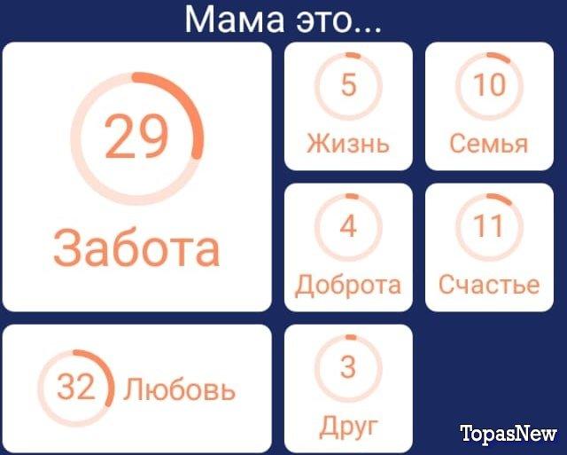 Мама это...